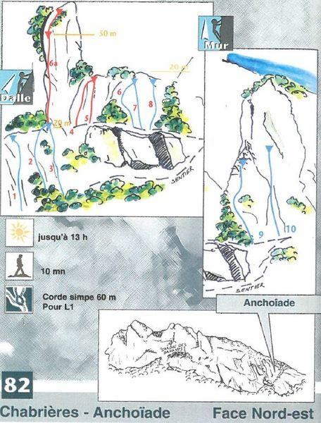 Site d'escalade de Chabrières